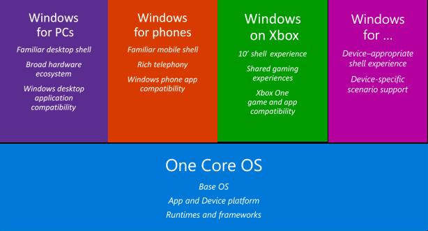 onecore-windows-101